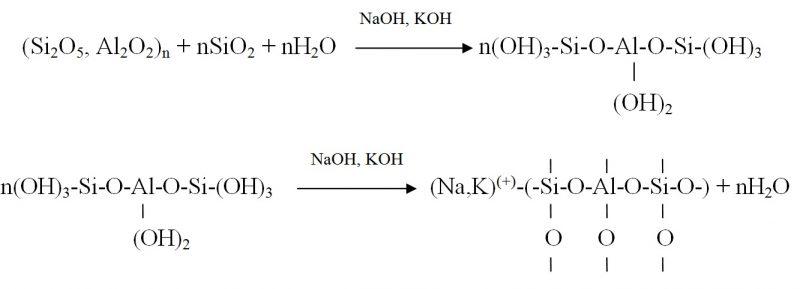 Bê tông Geopolymer - Phản ứng hóa học