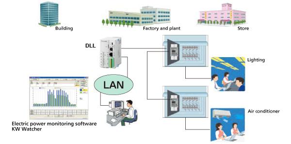 Hệ thống giám sát năng lượng phần mền kw watcher 2