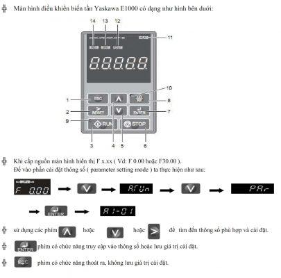 tài liệu biến tần yaskawa e1000 tiếng việt 1